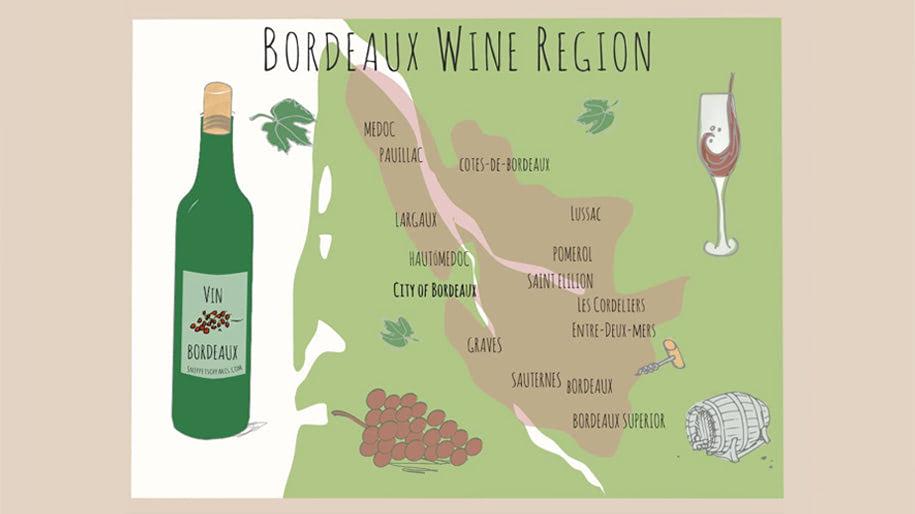 Rượu Bordeaux Pháp